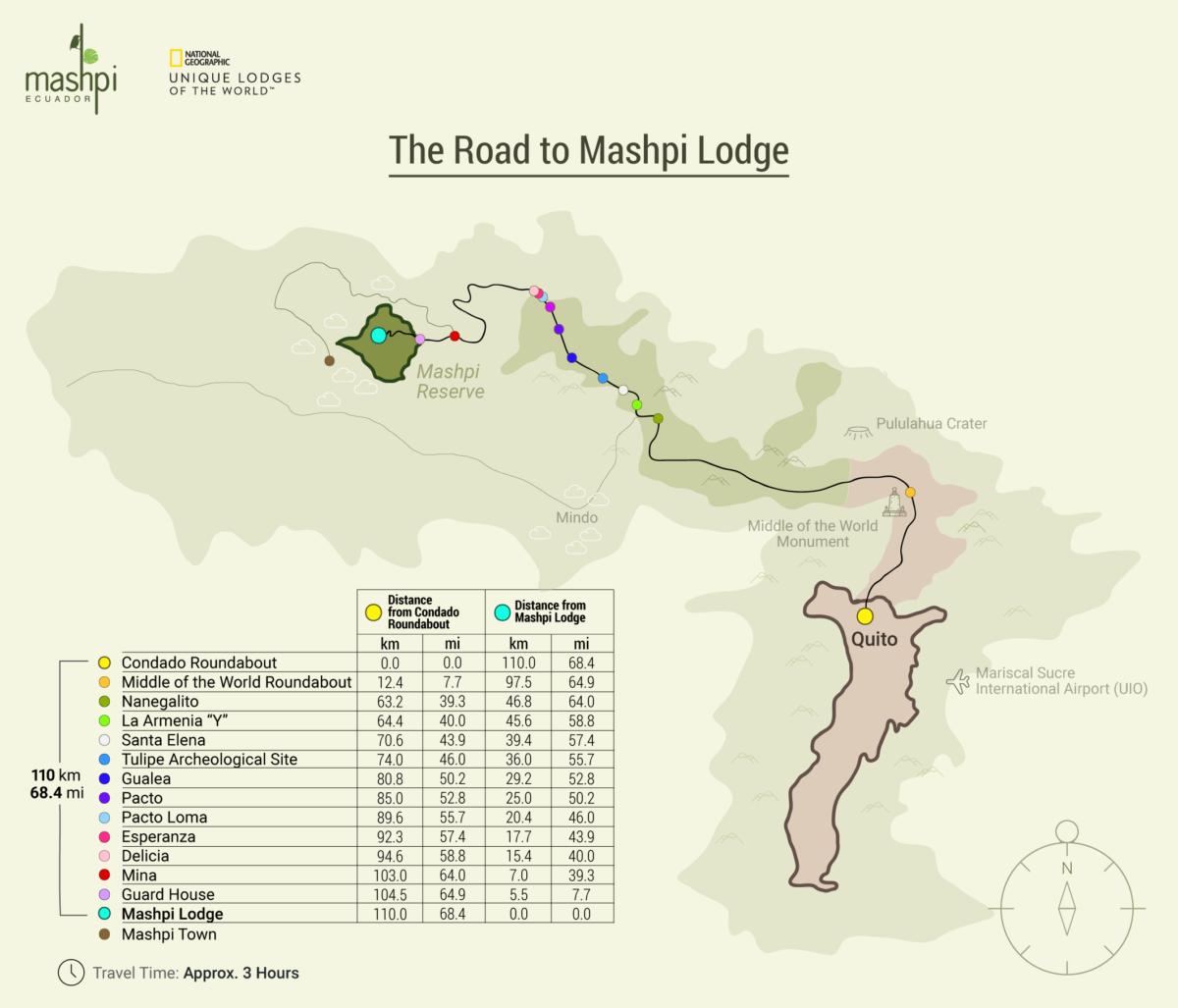 Road to Mashpi Lodge Map